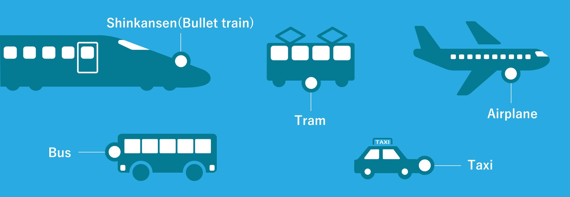 新幹線、バス、市電、タクシー、飛行機