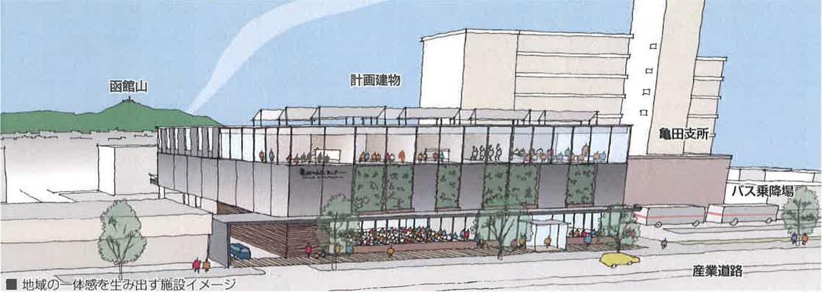 亀田地区新統合施設 外観イメージ(RC造 地上3階地下1階/4400㎡)