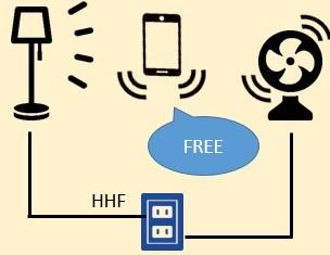 【自社商品の紹介】Bluetooth通信「ハーフハンズフリー」各種新聞に取り上げられたり、メーカー企業からも注目されています。