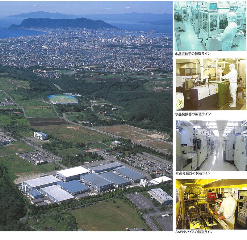 函館臨空工業団地内、敷地23,000坪の弊社工場