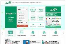 エイブルWebサイトに加え、複数の不動産Webサイトを活用して情報発信。